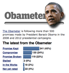 Fact check: Politifact's Obameter
